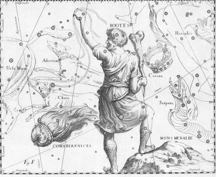 Bootes Constellation